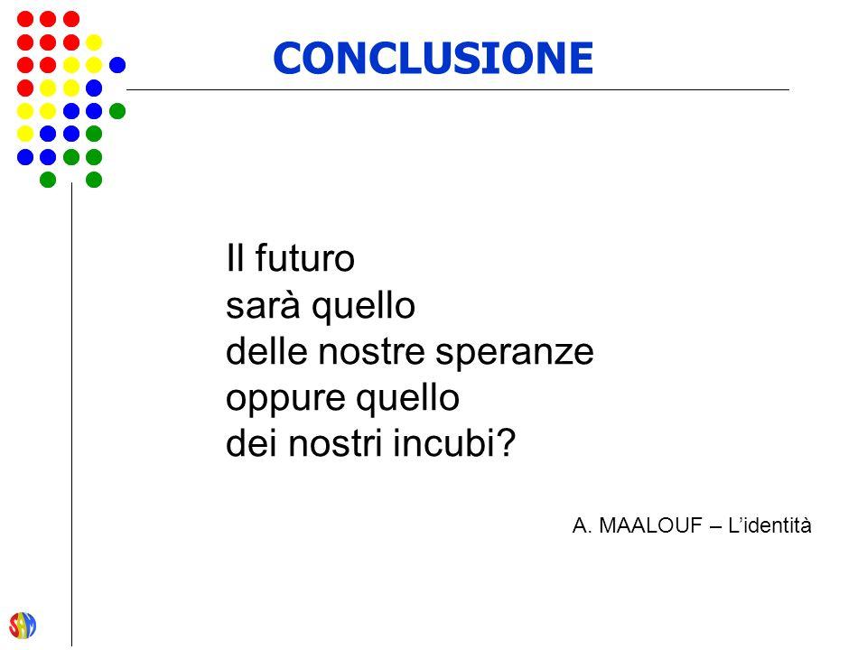 CONCLUSIONE Il futuro sarà quello delle nostre speranze oppure quello dei nostri incubi.