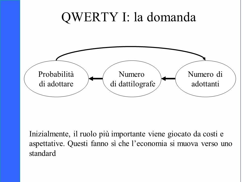 Copyright SDA Bocconi 2005 Competing Technologies, Network Externalities …n 18 QWERTY I: la domanda Probabilità di adottare Numero di dattilografe Ini