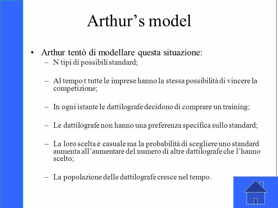Copyright SDA Bocconi 2005 Competing Technologies, Network Externalities …n 20 Arthurs model Arthur tentò di modellare questa situazione: –N tipi di p