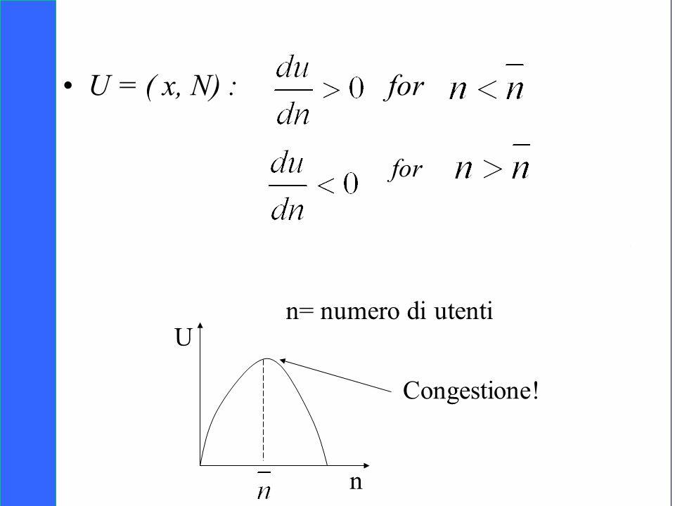 Copyright SDA Bocconi 2005 Competing Technologies, Network Externalities …n 28 U = ( x, N) : for for n U n= numero di utenti Congestione!