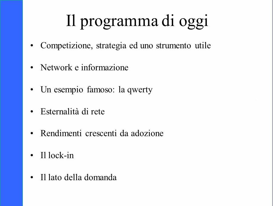 Copyright SDA Bocconi 2005 Competing Technologies, Network Externalities …n 3 Il programma di oggi Competizione, strategia ed uno strumento utile Netw