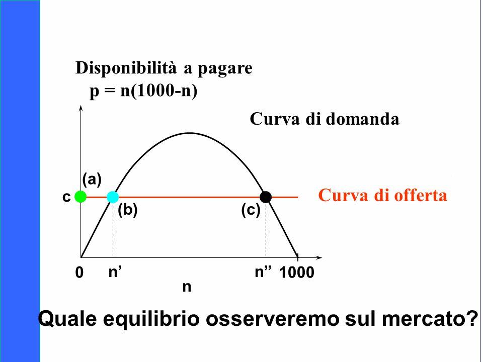 Copyright SDA Bocconi 2005 Competing Technologies, Network Externalities …n 42 01000 n Curva di domanda Curva di offerta n (b) n (c) (a) c Quale equil