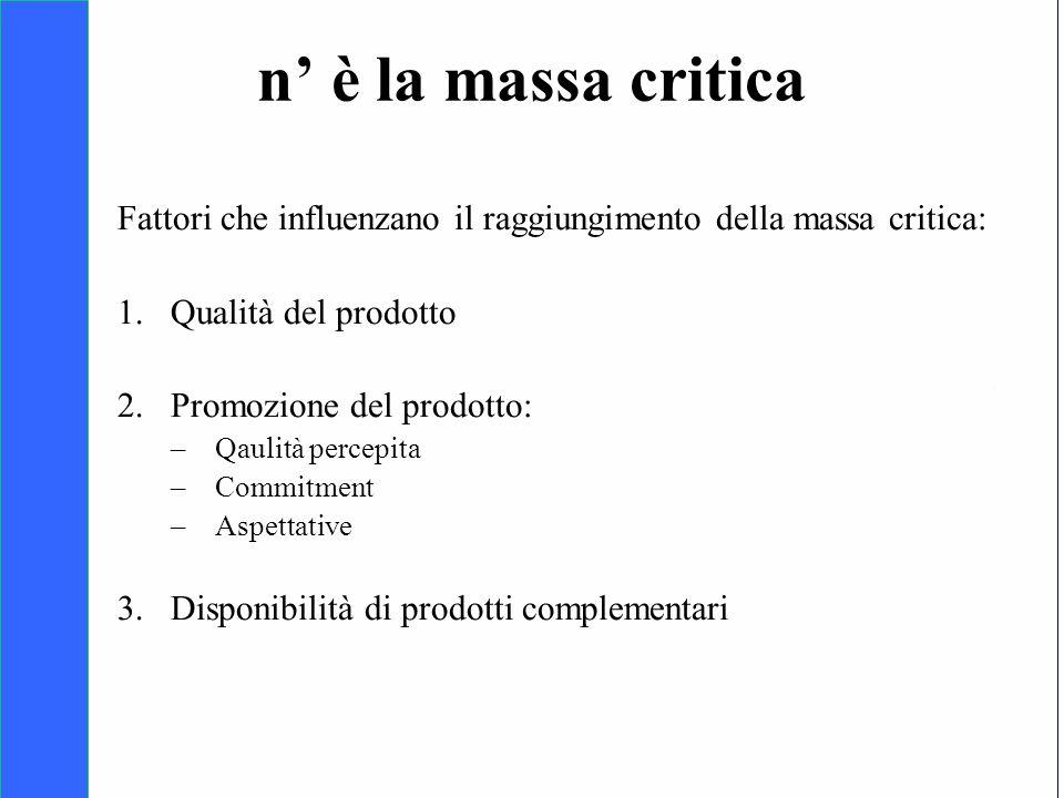 Copyright SDA Bocconi 2005 Competing Technologies, Network Externalities …n 47 n è la massa critica Fattori che influenzano il raggiungimento della ma