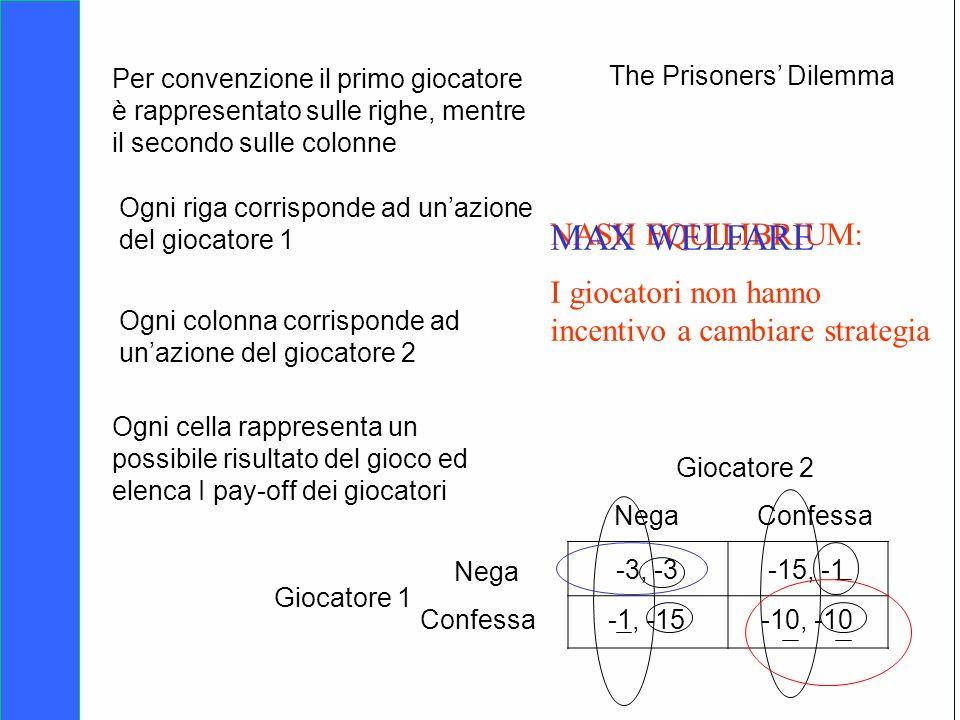 Copyright SDA Bocconi 2005 Competing Technologies, Network Externalities …n 38 01000 n Curva di domanda Curva di offerta n (a) c Disponibilità a pagare p = n(1000-n)