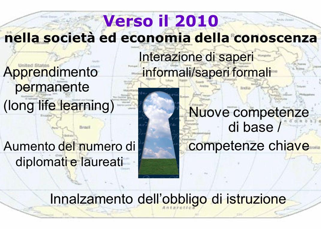 23 Laura Parenti, Valutazione e certificazione delle competenze, Unità Formativa Realizzare un manufatto protesico, Percorso ASL, IPSIA Fermi, Verona