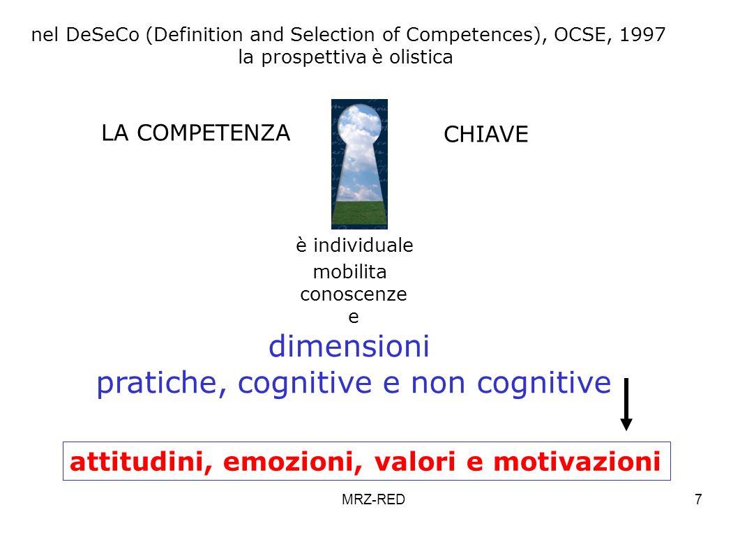 MRZ-RED7 1.11.21.3 nel DeSeCo (Definition and Selection of Competences), OCSE, 1997 la prospettiva è olistica attitudini, emozioni, valori e motivazioni LA COMPETENZA mobilita conoscenze e dimensioni pratiche, cognitive e non cognitive CHIAVE è individuale