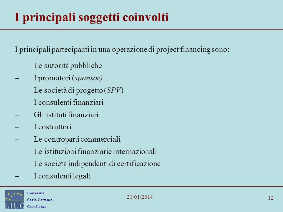 Università Carlo Cattaneo Castellanza 21/01/2014 12 I principali soggetti coinvolti I principali partecipanti in una operazione di project financing s