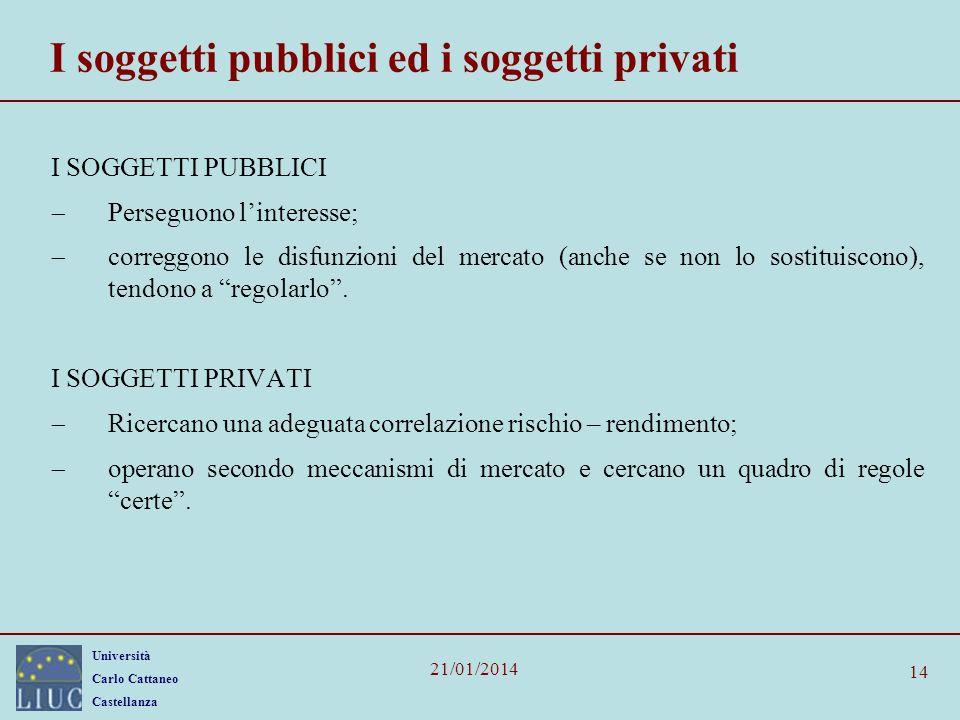 Università Carlo Cattaneo Castellanza 21/01/2014 14 I soggetti pubblici ed i soggetti privati I SOGGETTI PUBBLICI Perseguono linteresse; correggono le