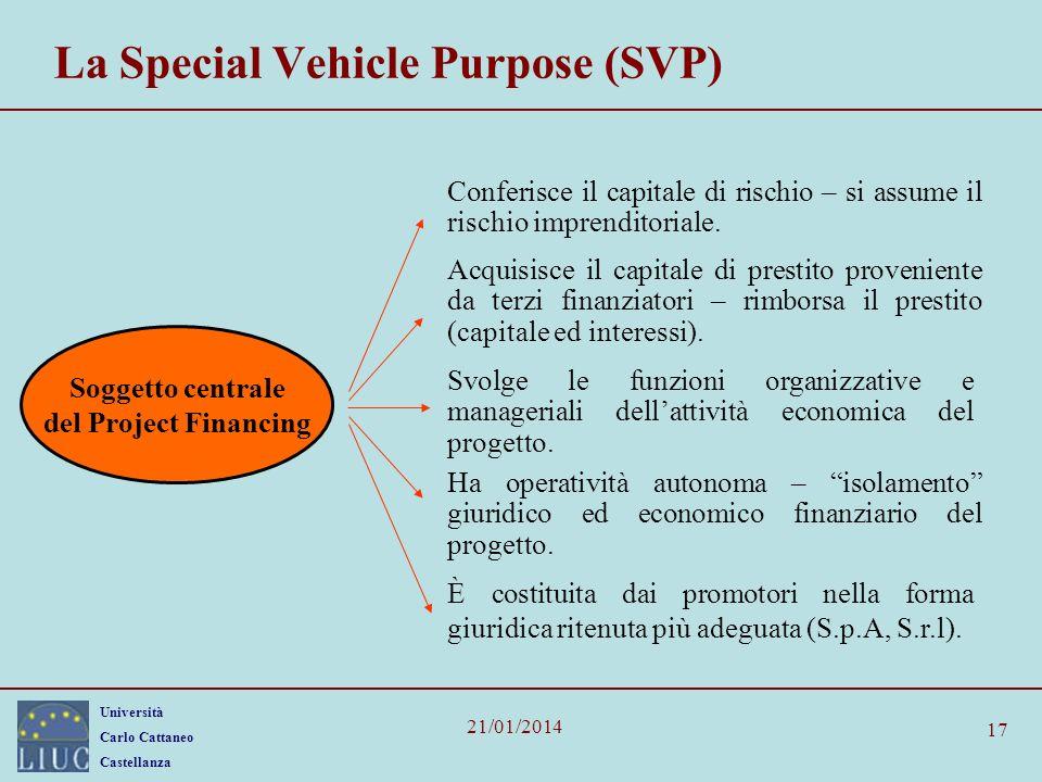 Università Carlo Cattaneo Castellanza 21/01/2014 17 La Special Vehicle Purpose (SVP) Soggetto centrale del Project Financing Conferisce il capitale di rischio – si assume il rischio imprenditoriale.