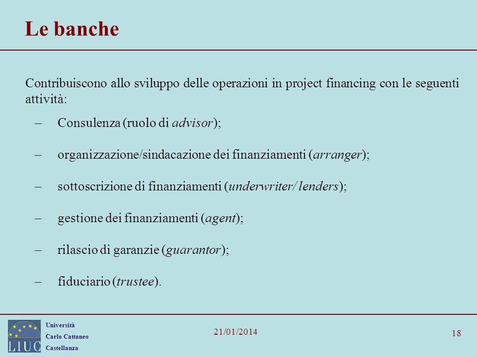Università Carlo Cattaneo Castellanza 21/01/2014 18 Le banche Contribuiscono allo sviluppo delle operazioni in project financing con le seguenti attiv