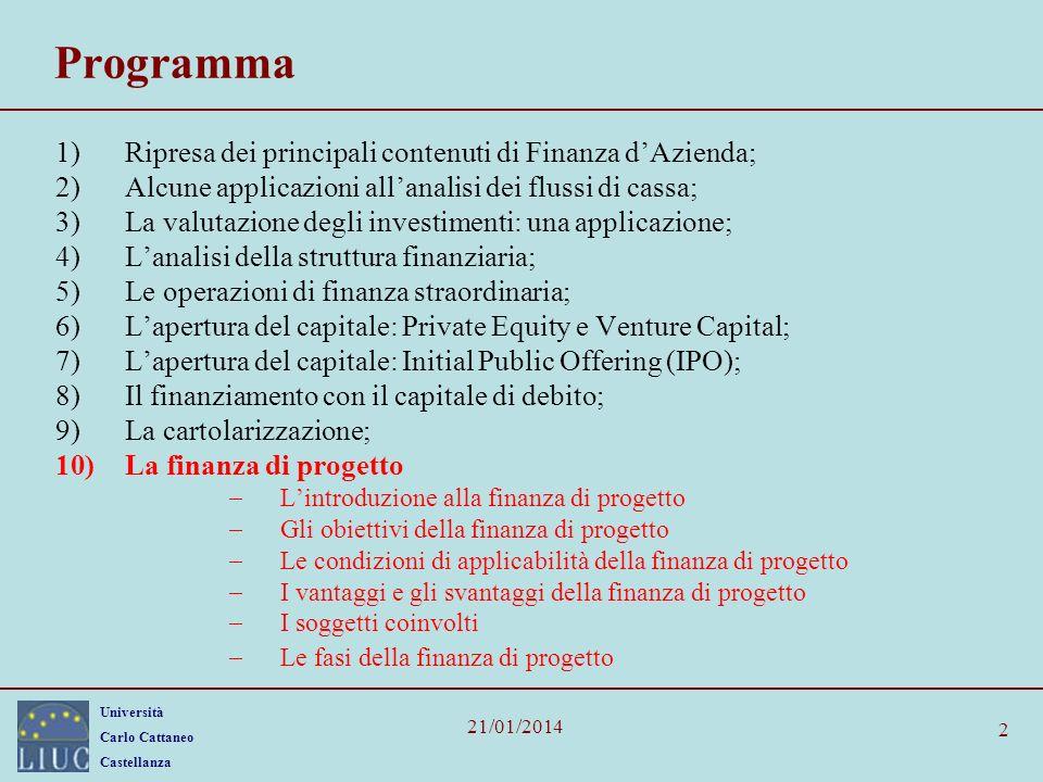 Università Carlo Cattaneo Castellanza 21/01/2014 13 Le relazioni fra i soggetti SOCIETA DI PROGETTO Capitale Prestiti Subord.