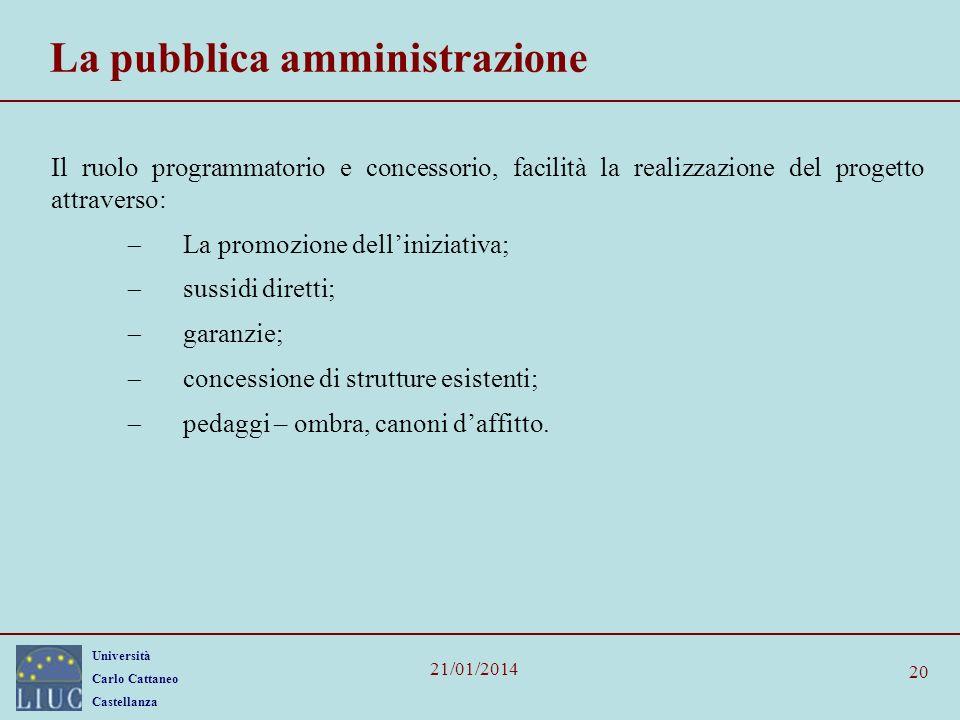 Università Carlo Cattaneo Castellanza 21/01/2014 20 La pubblica amministrazione Il ruolo programmatorio e concessorio, facilità la realizzazione del p