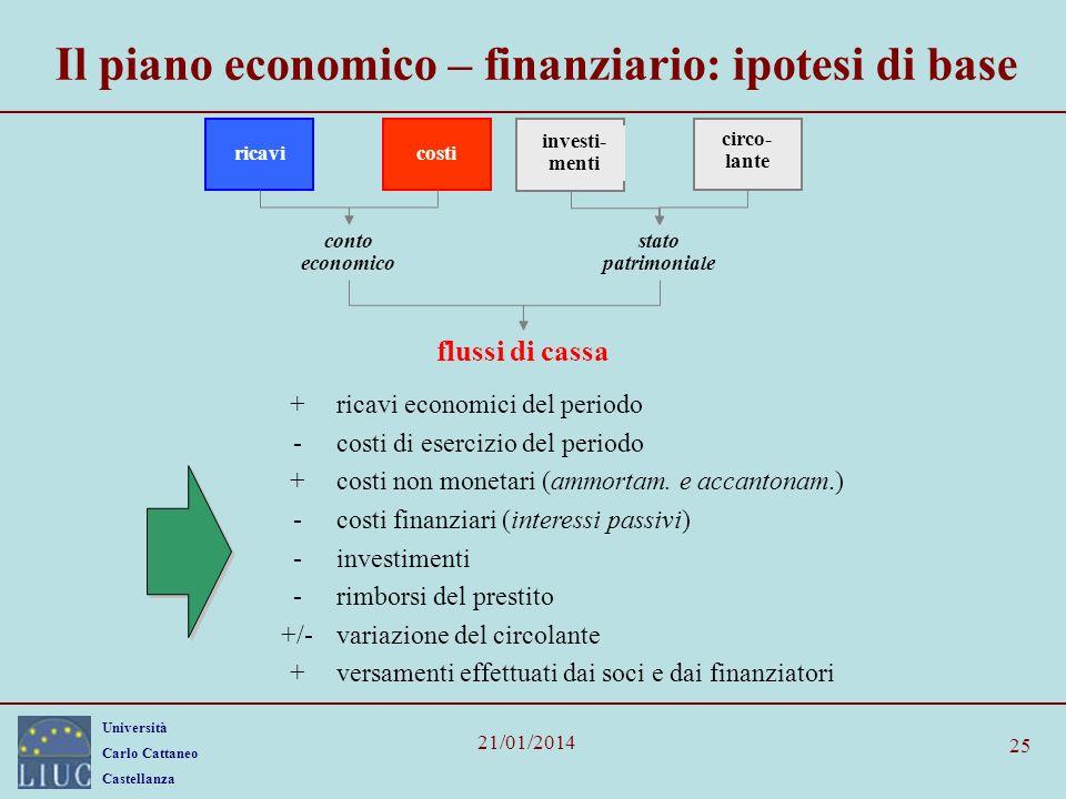 Università Carlo Cattaneo Castellanza 21/01/2014 25 Il piano economico – finanziario: ipotesi di base flussi di cassa ricavicosti investi- menti circo