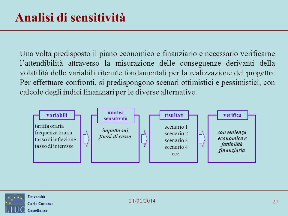 Università Carlo Cattaneo Castellanza 21/01/2014 27 Analisi di sensitività Una volta predisposto il piano economico e finanziario è necessario verificarne lattendibilità attraverso la misurazione delle conseguenze derivanti della volatilità delle variabili ritenute fondamentali per la realizzazione del progetto.