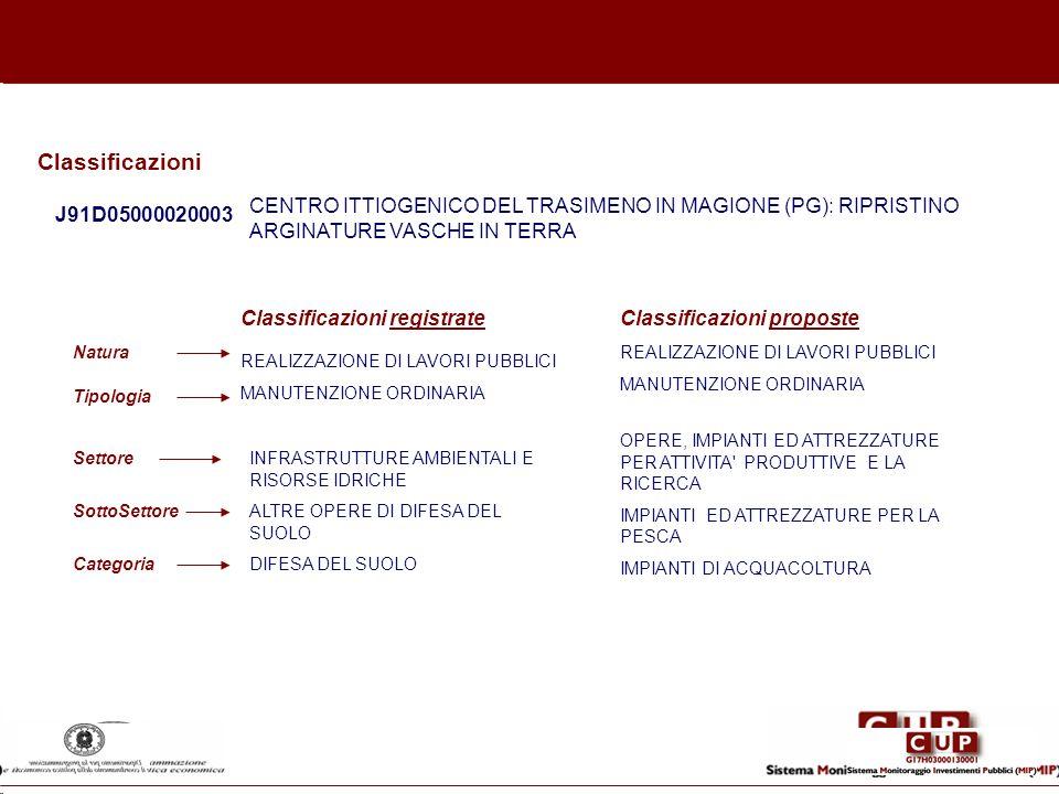 J91D05000020003 CENTRO ITTIOGENICO DEL TRASIMENO IN MAGIONE (PG): RIPRISTINO ARGINATURE VASCHE IN TERRA REALIZZAZIONE DI LAVORI PUBBLICI MANUTENZIONE