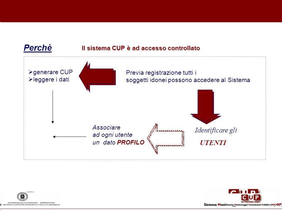 Il sistema CUP è ad accesso controllato Previa registrazione tutti i soggetti idonei possono accedere al Sistema generare CUP leggere i dati Identific