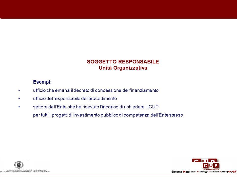 SOGGETTO RESPONSABILE Unità Organizzativa Esempi: ufficio che emana il decreto di concessione del finanziamento ufficio del responsabile del procedime