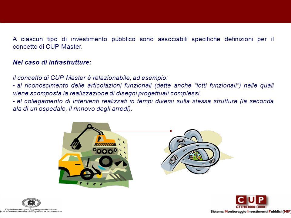 A ciascun tipo di investimento pubblico sono associabili specifiche definizioni per il concetto di CUP Master. Nel caso di infrastrutture: il concetto