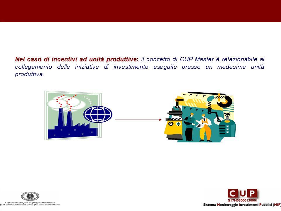 Nel caso di incentivi ad unità produttive: Nel caso di incentivi ad unità produttive: il concetto di CUP Master è relazionabile al collegamento delle