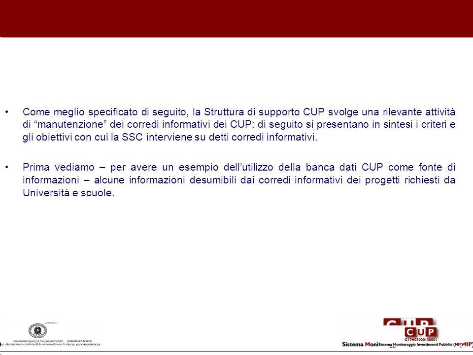Come meglio specificato di seguito, la Struttura di supporto CUP svolge una rilevante attività di manutenzione dei corredi informativi dei CUP: di seg
