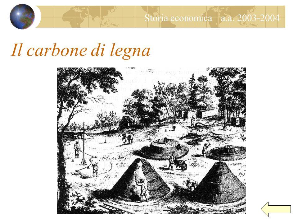 Storia economica Storia dellenergia: i combustibili solidi Università Carlo Cattaneo – LIUC a.a. 2003-2004 – Secondo semestre
