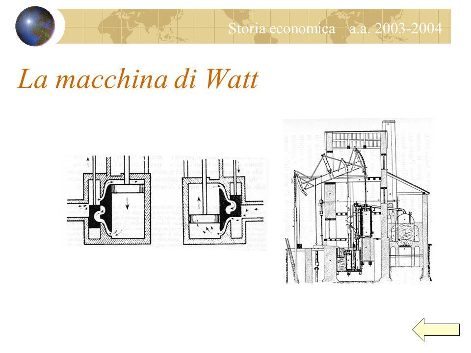Storia economica a.a. 2003-2004 Le prime macchine a vapore