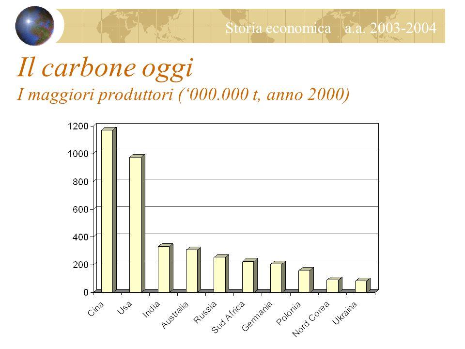 Storia economica a.a. 2003-2004 La macchina di Watt