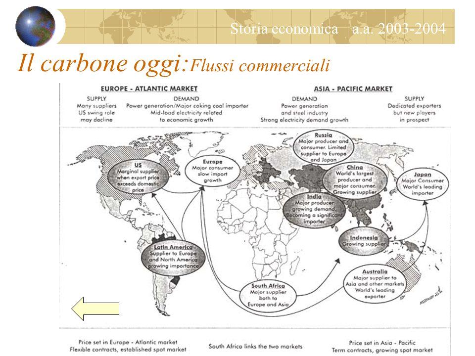 Storia economica a.a. 2003-2004 Il carbone oggi Domanda mondiale per regioni 1997: 2.255 Mtoe 2020: 3.350 Mtoe