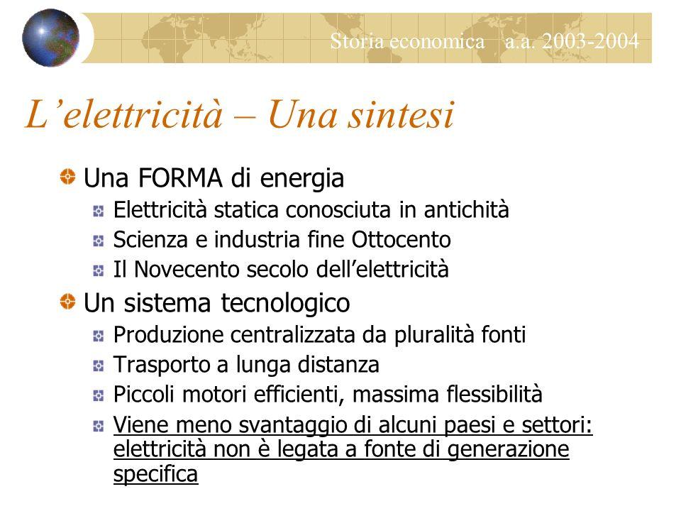 Storia economica a.a. 2003-2004 Il carbone oggi Acciaio e elettricità I nuovi protagonisti Maggiore concentrazione, imprese multinazionali, diversific
