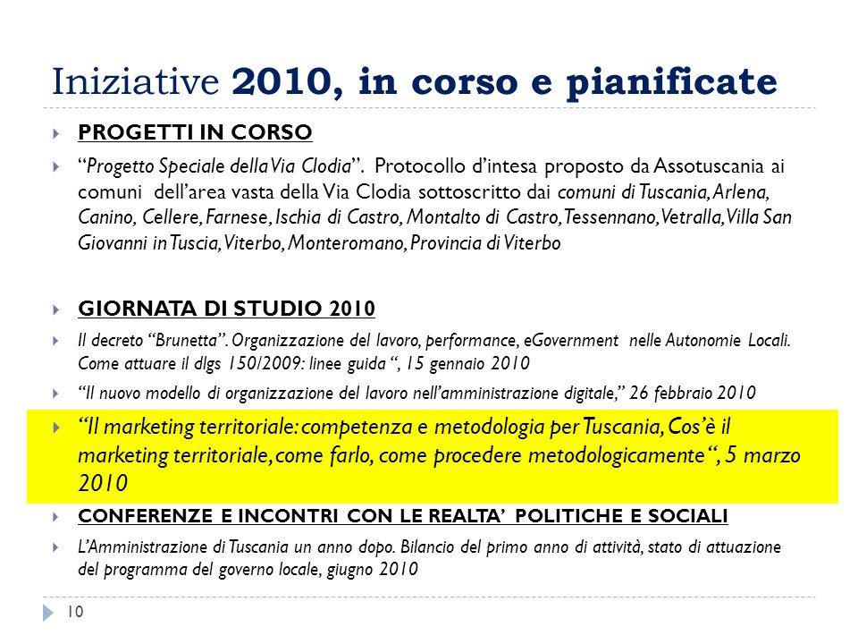 Iniziative 2010, in corso e pianificate PROGETTI IN CORSO Progetto Speciale della Via Clodia. Protocollo dintesa proposto da Assotuscania ai comuni de