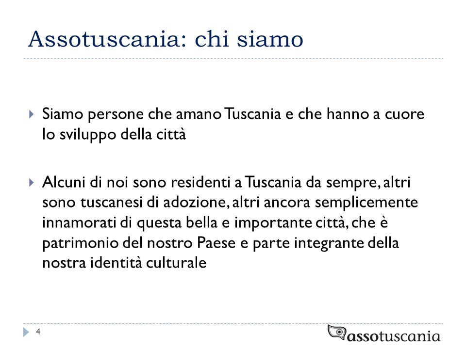 Assotuscania: chi siamo Siamo persone che amano Tuscania e che hanno a cuore lo sviluppo della città Alcuni di noi sono residenti a Tuscania da sempre