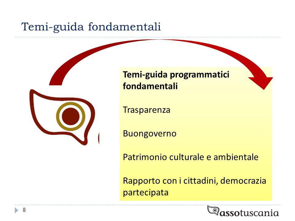 Temi-guida fondamentali 8 Temi-guida programmatici fondamentali Trasparenza Buongoverno Patrimonio culturale e ambientale Rapporto con i cittadini, de
