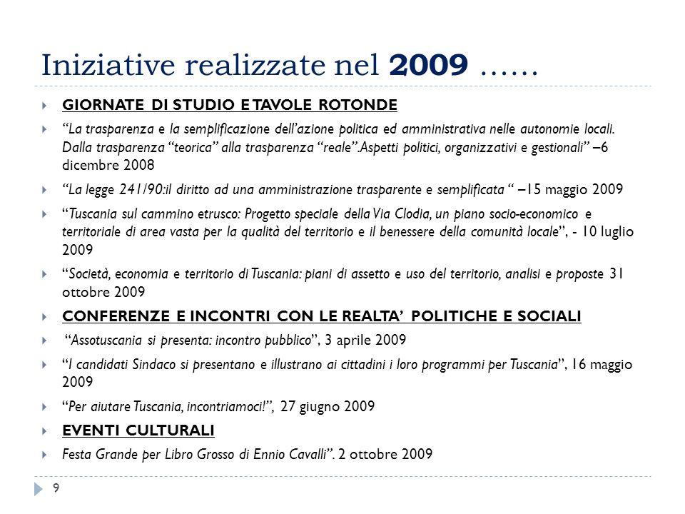 Iniziative realizzate nel 2009 …… GIORNATE DI STUDIO E TAVOLE ROTONDE La trasparenza e la semplificazione dellazione politica ed amministrativa nelle