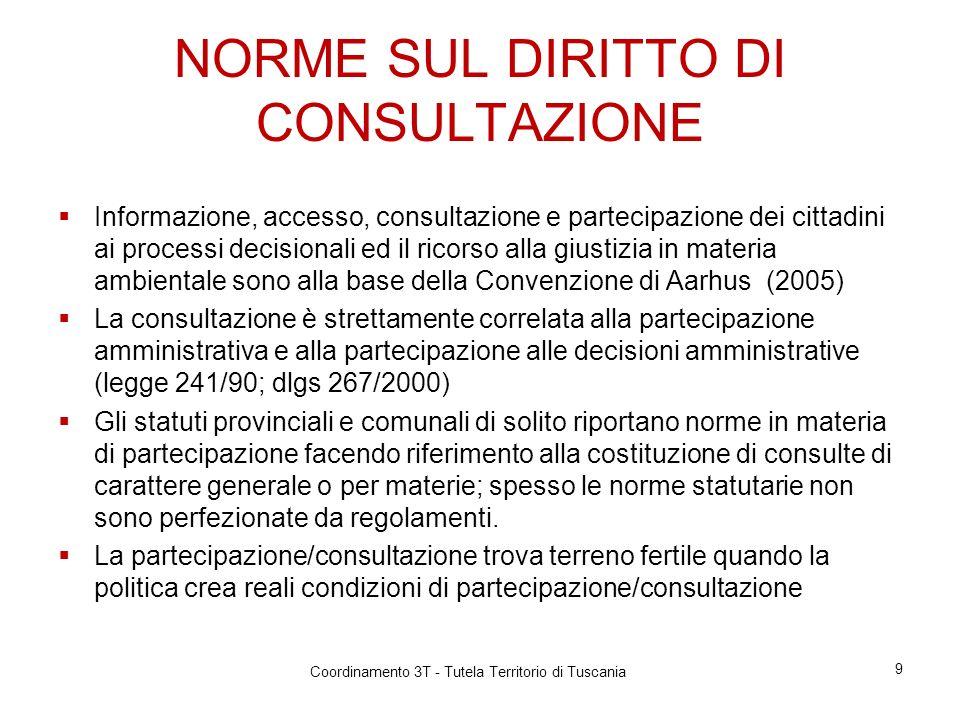 LE NORME IN MATERIA AMBIENTALE Dlgs 195/2005: accesso del pubblico allinformazione ambientale Dlgs 152/2006: Codice dellAmbiente 10 Coordinamento 3T - Tutela Territorio di Tuscania
