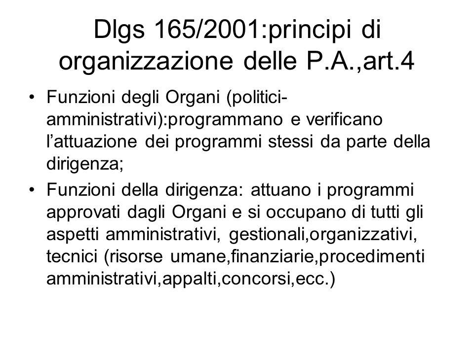 Dlgs 165/2001:principi di organizzazione delle P.A.,art.4 Funzioni degli Organi (politici- amministrativi):programmano e verificano lattuazione dei pr