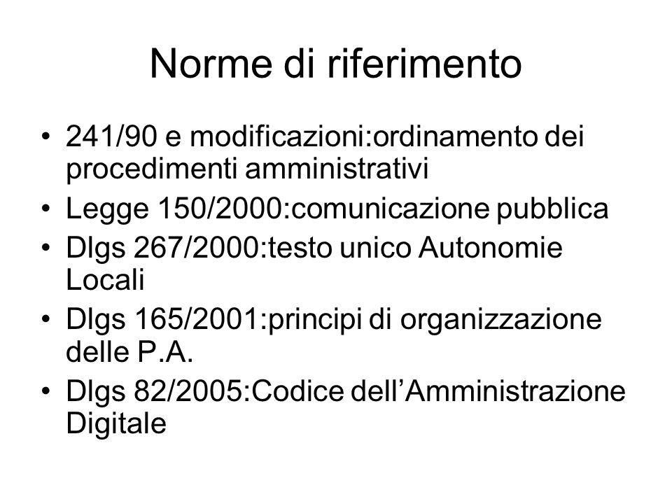 Norme di riferimento 241/90 e modificazioni:ordinamento dei procedimenti amministrativi Legge 150/2000:comunicazione pubblica Dlgs 267/2000:testo unic