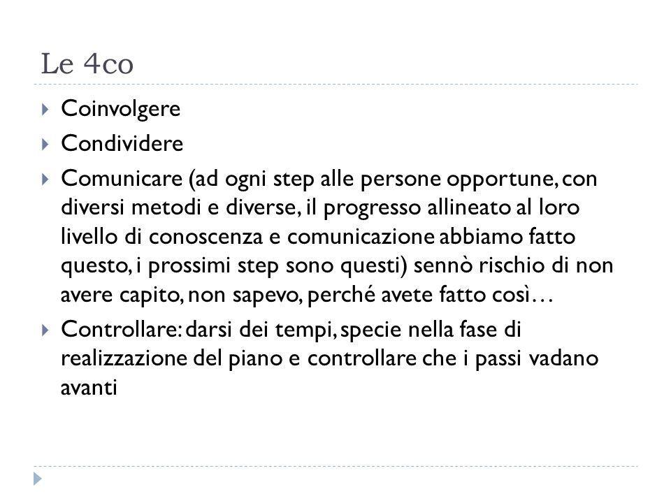 Le 4co Coinvolgere Condividere Comunicare (ad ogni step alle persone opportune, con diversi metodi e diverse, il progresso allineato al loro livello d