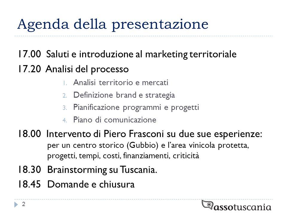 Agenda della presentazione 17.00 Saluti e introduzione al marketing territoriale 17.20 Analisi del processo 1. Analisi territorio e mercati 2. Definiz