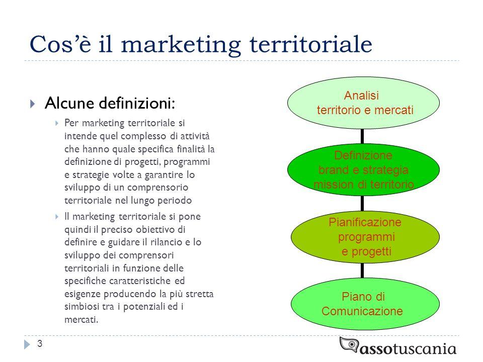 Cosè il marketing territoriale 3 Alcune definizioni: Per marketing territoriale si intende quel complesso di attività che hanno quale specifica finali