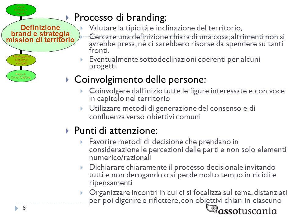 Processo di branding: Valutare la tipicità e inclinazione del territorio, Cercare una definizione chiara di una cosa, altrimenti non si avrebbe presa, né ci sarebbero risorse da spendere su tanti fronti.