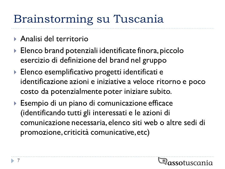 Brainstorming su Tuscania Analisi del territorio Elenco brand potenziali identificate finora, piccolo esercizio di definizione del brand nel gruppo El