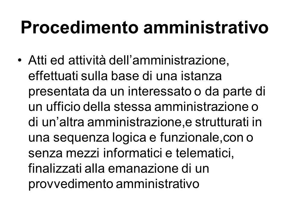 Procedimento amministrativo Atti ed attività dellamministrazione, effettuati sulla base di una istanza presentata da un interessato o da parte di un u