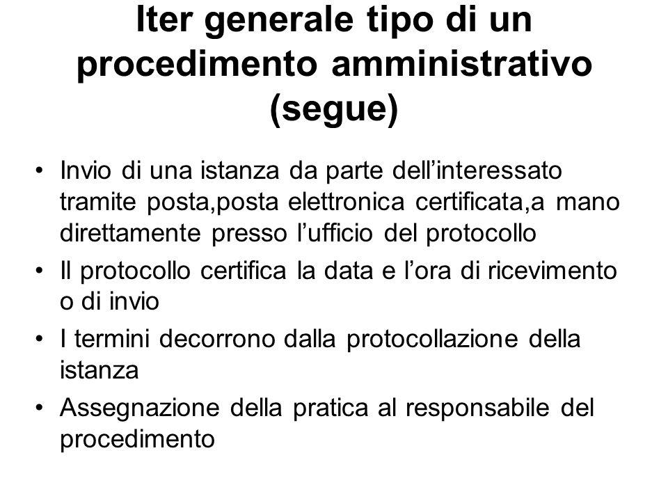 Iter generale tipo di un procedimento amministrativo (segue) Invio di una istanza da parte dellinteressato tramite posta,posta elettronica certificata