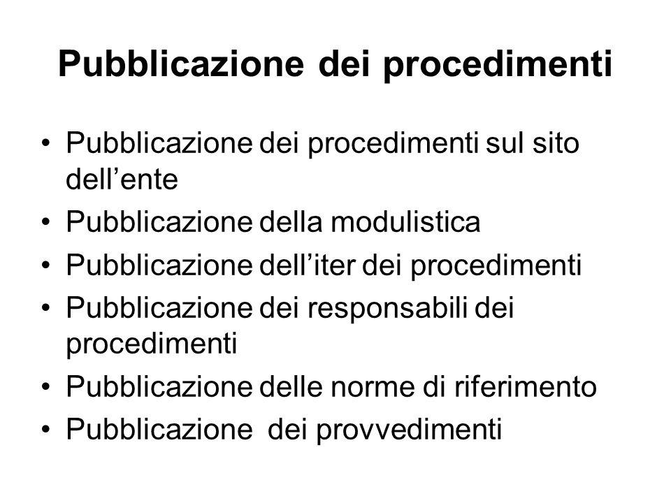 Pubblicazione dei procedimenti Pubblicazione dei procedimenti sul sito dellente Pubblicazione della modulistica Pubblicazione delliter dei procediment