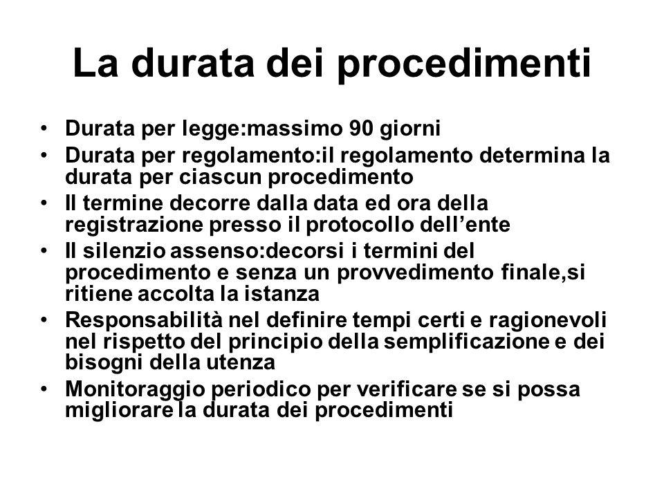 La durata dei procedimenti Durata per legge:massimo 90 giorni Durata per regolamento:il regolamento determina la durata per ciascun procedimento Il te