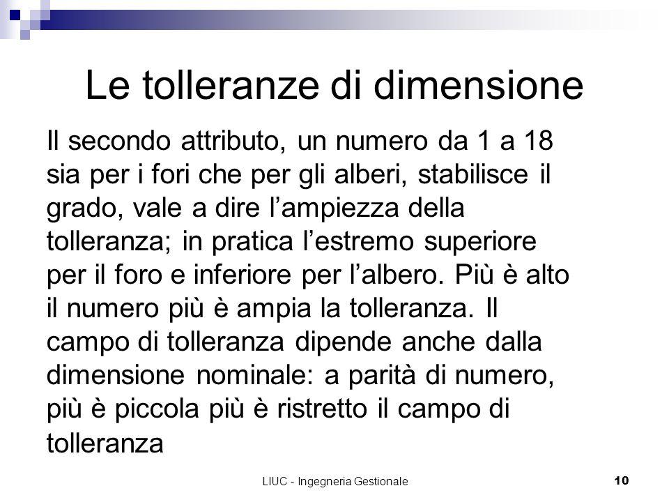 LIUC - Ingegneria Gestionale10 Le tolleranze di dimensione Il secondo attributo, un numero da 1 a 18 sia per i fori che per gli alberi, stabilisce il