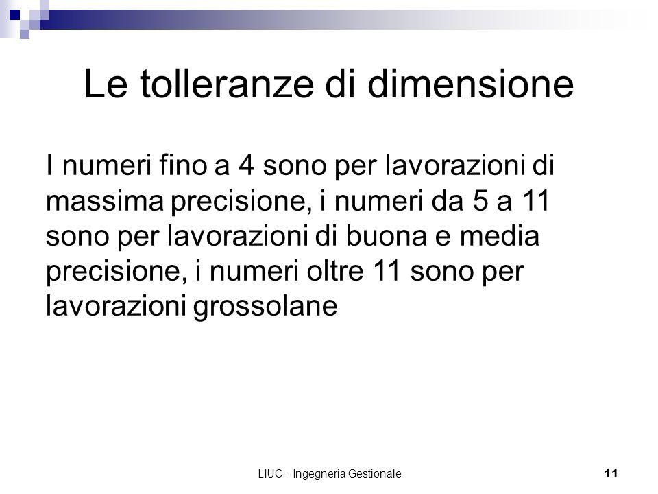 LIUC - Ingegneria Gestionale11 Le tolleranze di dimensione I numeri fino a 4 sono per lavorazioni di massima precisione, i numeri da 5 a 11 sono per l