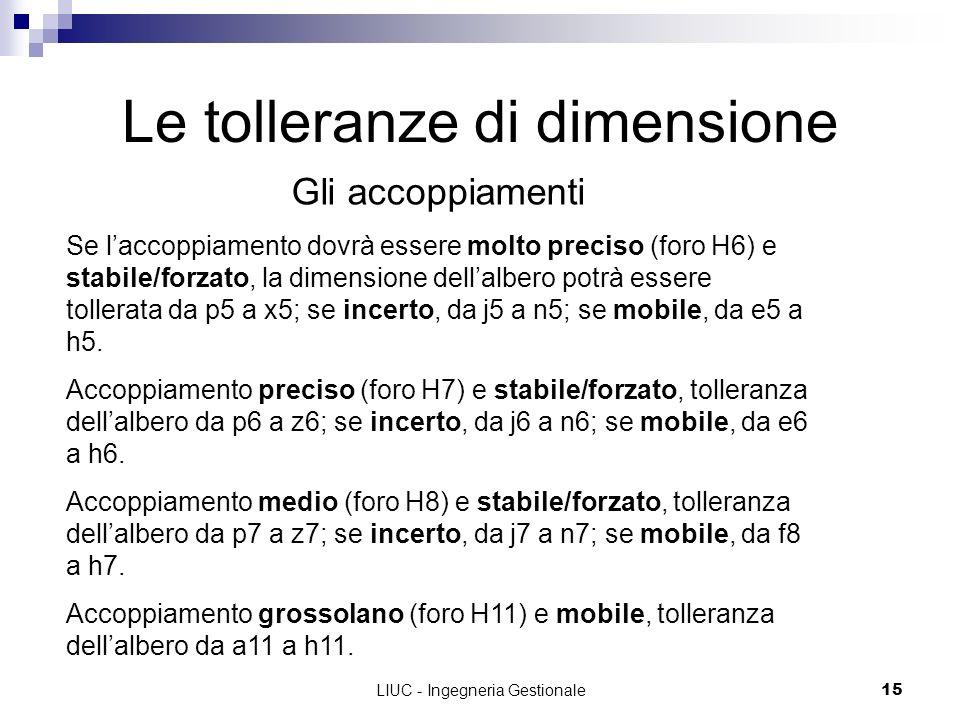 LIUC - Ingegneria Gestionale15 Le tolleranze di dimensione Gli accoppiamenti Se laccoppiamento dovrà essere molto preciso (foro H6) e stabile/forzato,