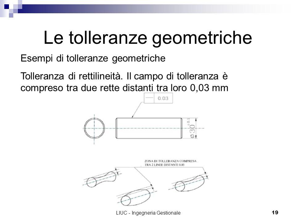 LIUC - Ingegneria Gestionale19 Le tolleranze geometriche Esempi di tolleranze geometriche Tolleranza di rettilineità. Il campo di tolleranza è compres