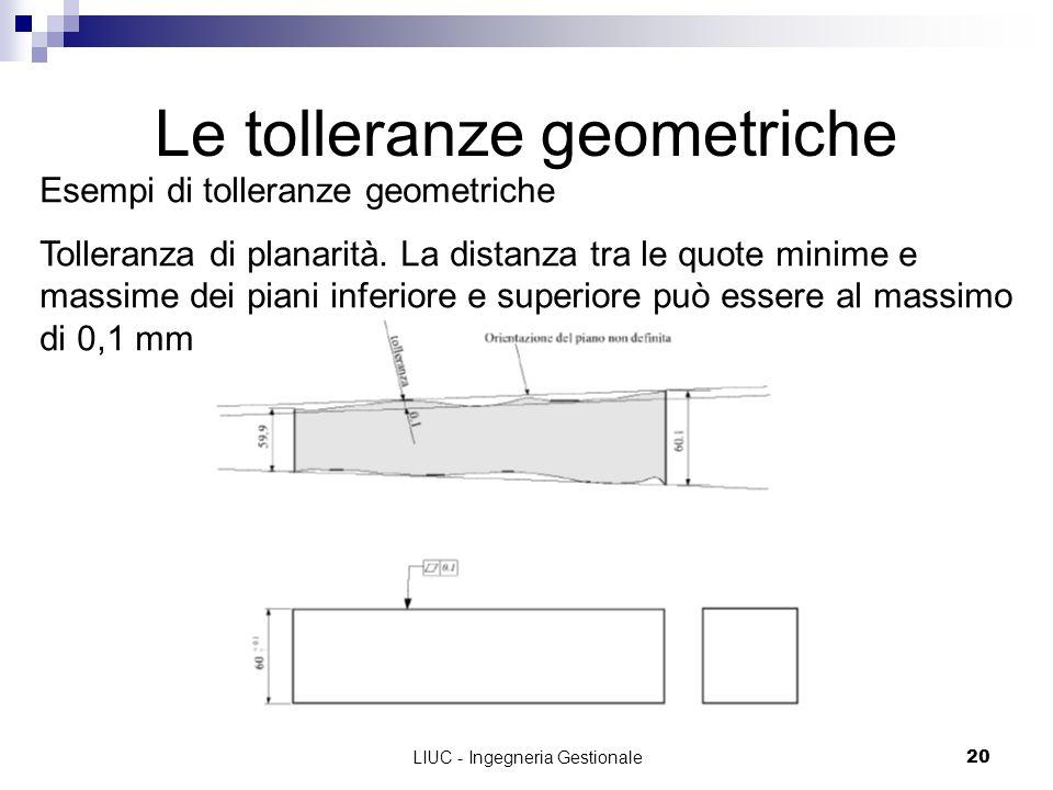 LIUC - Ingegneria Gestionale20 Le tolleranze geometriche Esempi di tolleranze geometriche Tolleranza di planarità. La distanza tra le quote minime e m